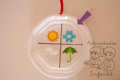 Un sencillo recurso para preparar un cuadro meteorológico en casa