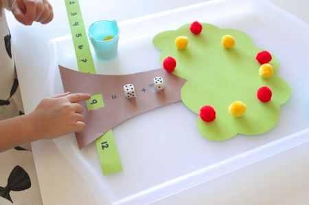 El Arbol De Las Operaciones Matematicas Actividades Infantil
