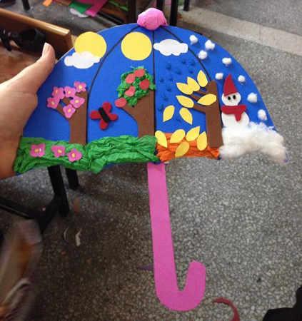 paraguas tiempo