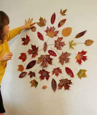 Arboles Para Decorar Aulas.Como Utilizar Mandalas Para Decorar El Aula Con Elementos